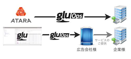 84-glu_ops.png