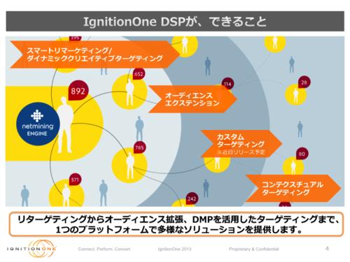 319-ignitionone_3-thumb-500x375-318.png