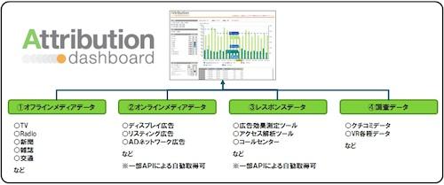 i-52c6971bf8c6546998c02b514e9fa1bf-システム概念図.jpg